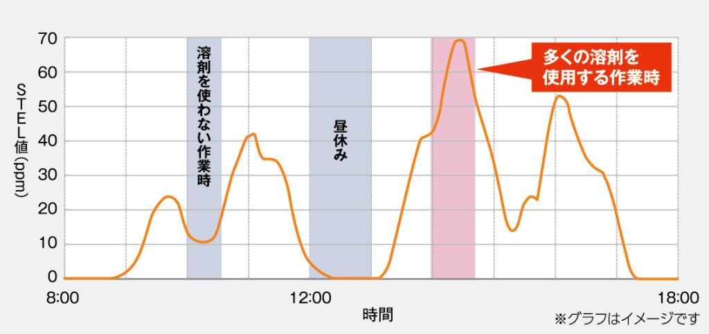 XV-389トレンドグラフイメージ