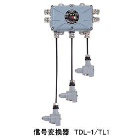シールド工事・共同溝・洞道用ガス検知警報システム