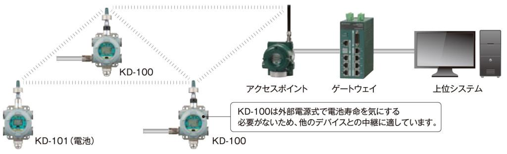 KD-100_101_オモテ