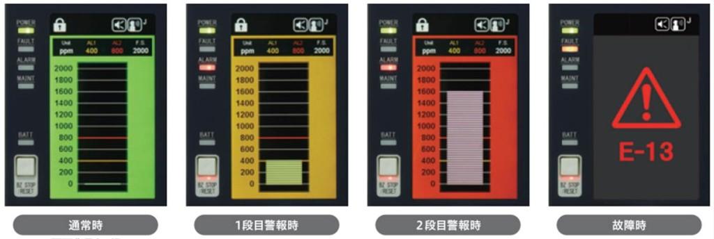 NV-120「大きなグラフィック液晶」