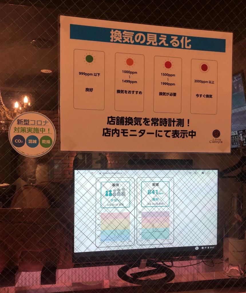 許可済:【設置事例】ニクバルCARNIVOR(東京都千代田区内幸町)