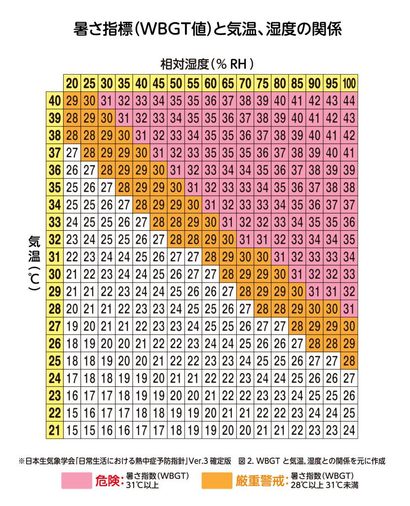 Oth058_グラフ2種-02